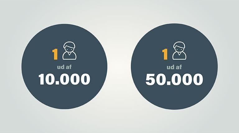 10.000 vs 50.000